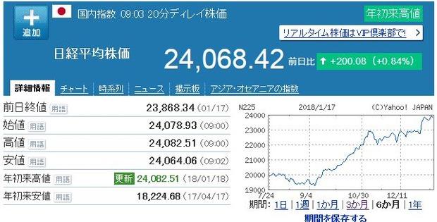 nikkei-24000yen