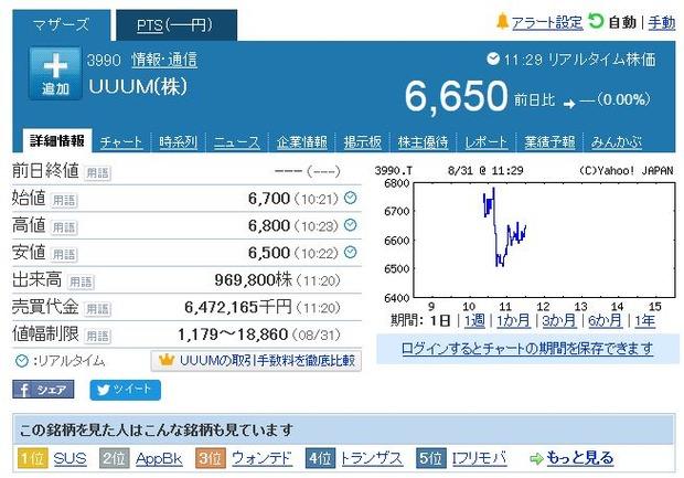 uuum-openprice-6700yen
