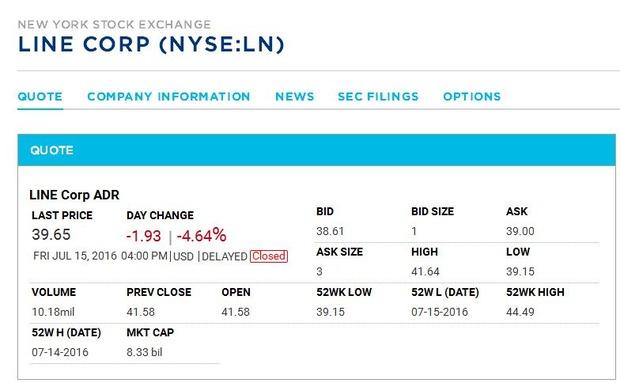 NYSE-LN-stockbord