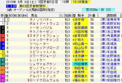 京都新聞杯2015出走表