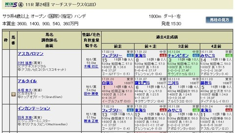 【競馬】マーチS アスカノロマンの鞍上がおかしなことになってる 想定津村→確定木幡初広