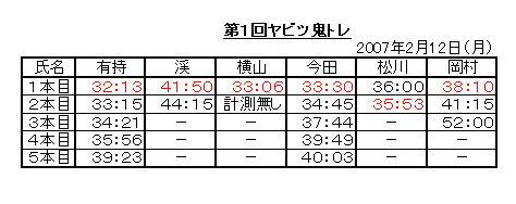 https://livedoor.blogimg.jp/js1ktr/imgs/7/6/76db1130.jpg