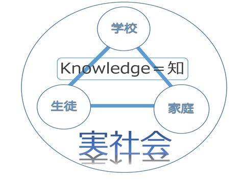 加藤先生送付版『工学院中学校ICT宣言』樹立への道のり_page021