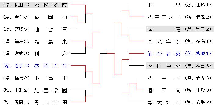 2013harutouhoku