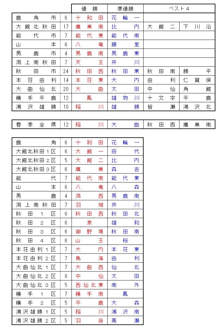 23chuugakukakushu