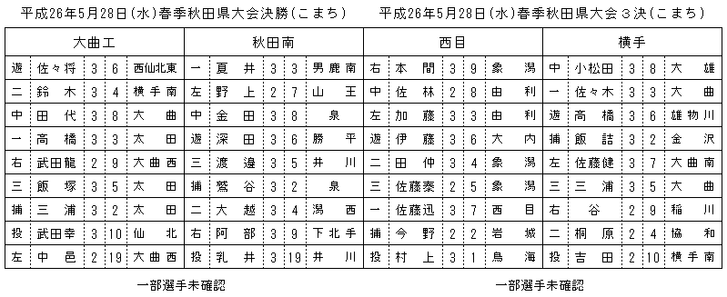 20140528