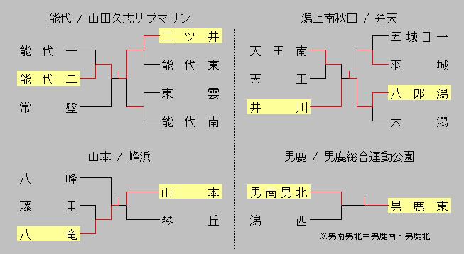 2016nosiroyamamoto