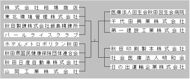 2015chuushoukugyou