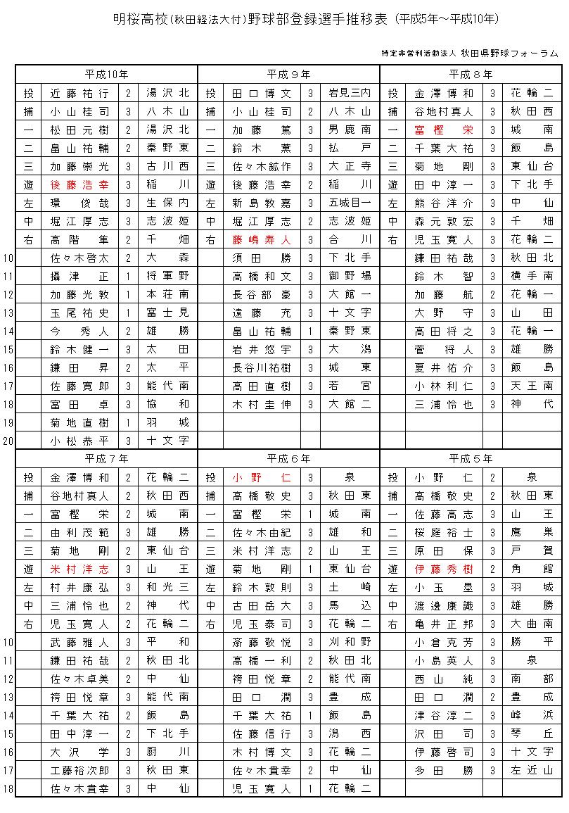 meio5-10