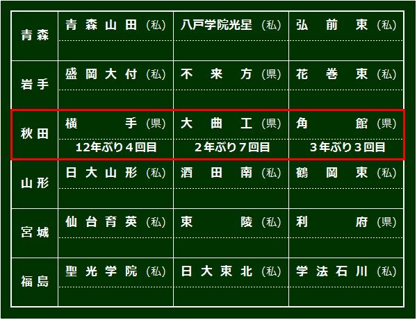 2016akitouhoku18