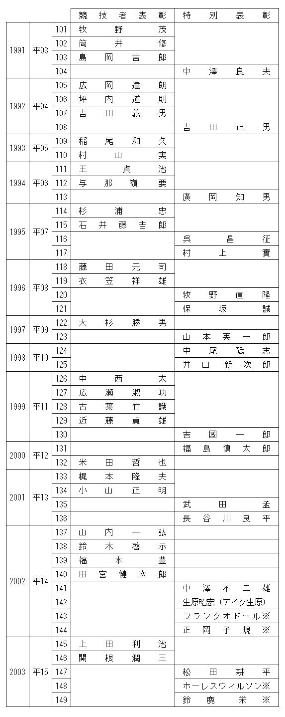 dendo101-149