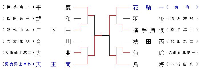 2013haruchuugaku