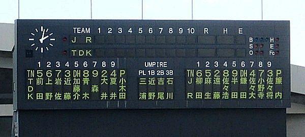 0423-8