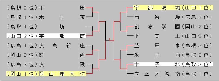 2014akichuugoku
