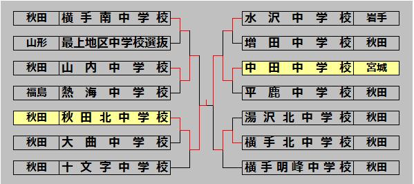 2wakasugi