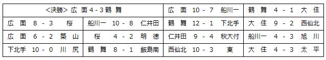 2015kudoumikio