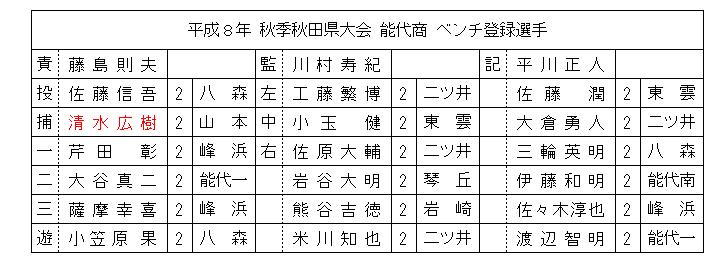 H8nosirosho