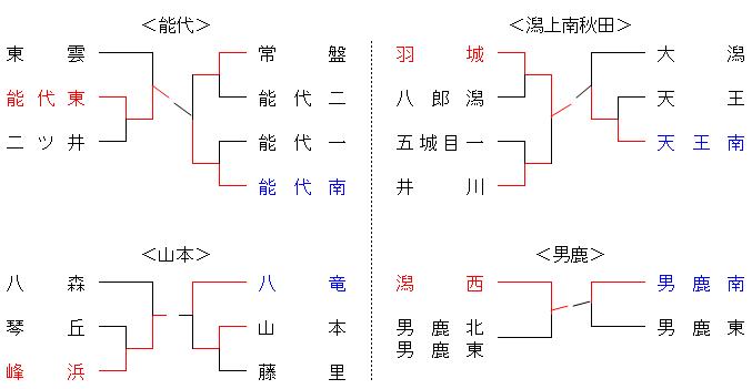2012nosiroyamamoto