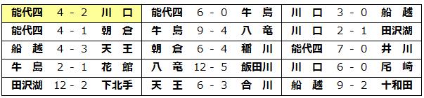 2016akigakudou-3