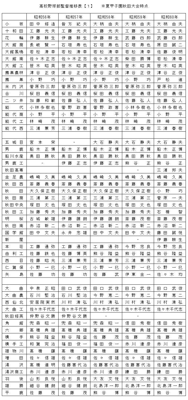 kantokusuii56-60