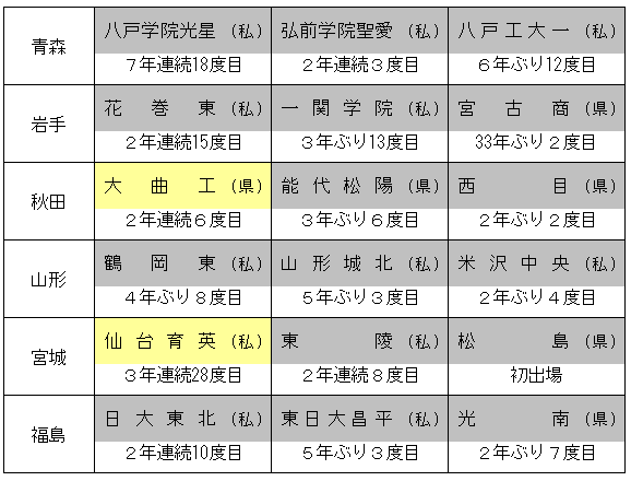 2014akitouhoku18