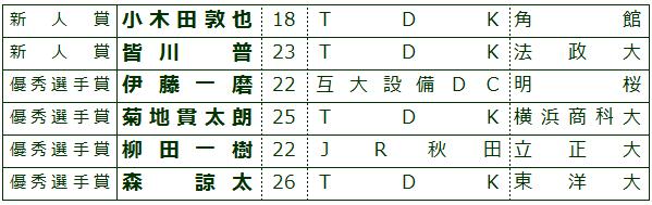 2017-9-2
