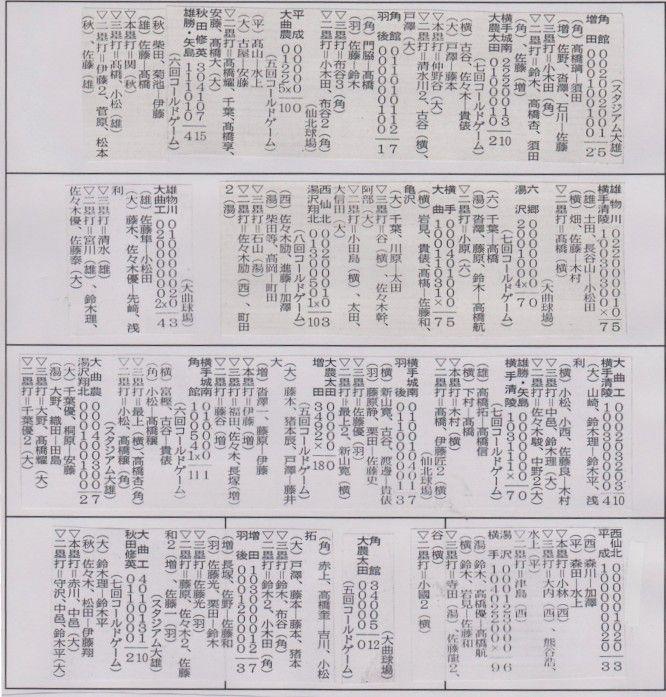 秋田県歴代甲子園出場校 | やっぱり甲子園(高校野 …