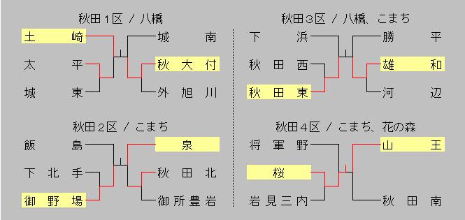 201581-akita