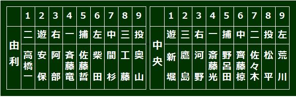 yuchuu