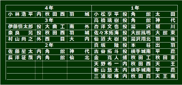 touhokukoueki