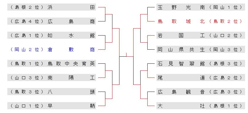 23akichuugoku