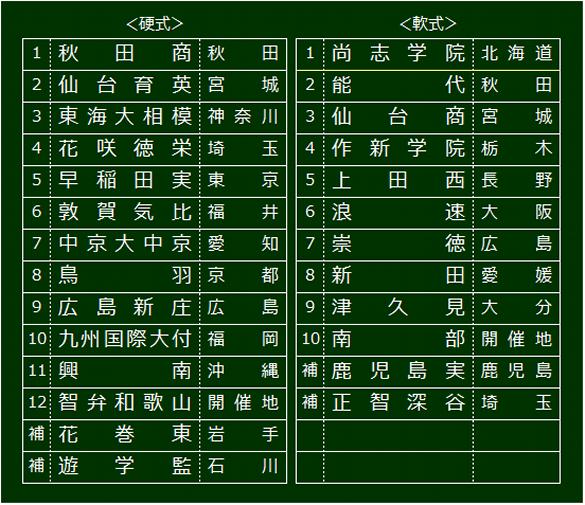 熱戦の様子 - 栃木県少年野球協会ホームページ(tjba)