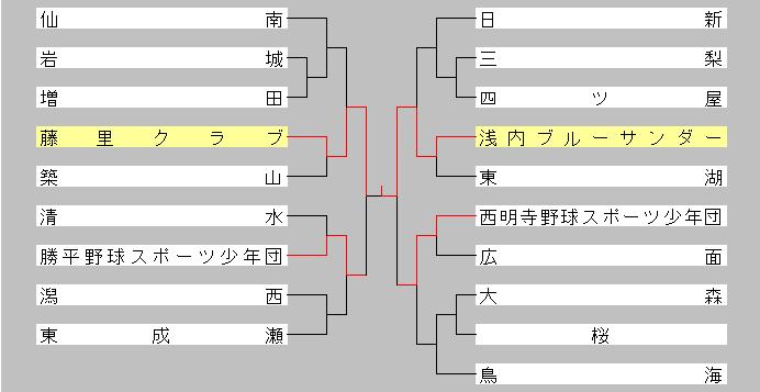 2014sawayaka