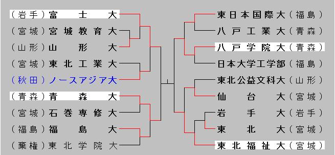 2016touhoku