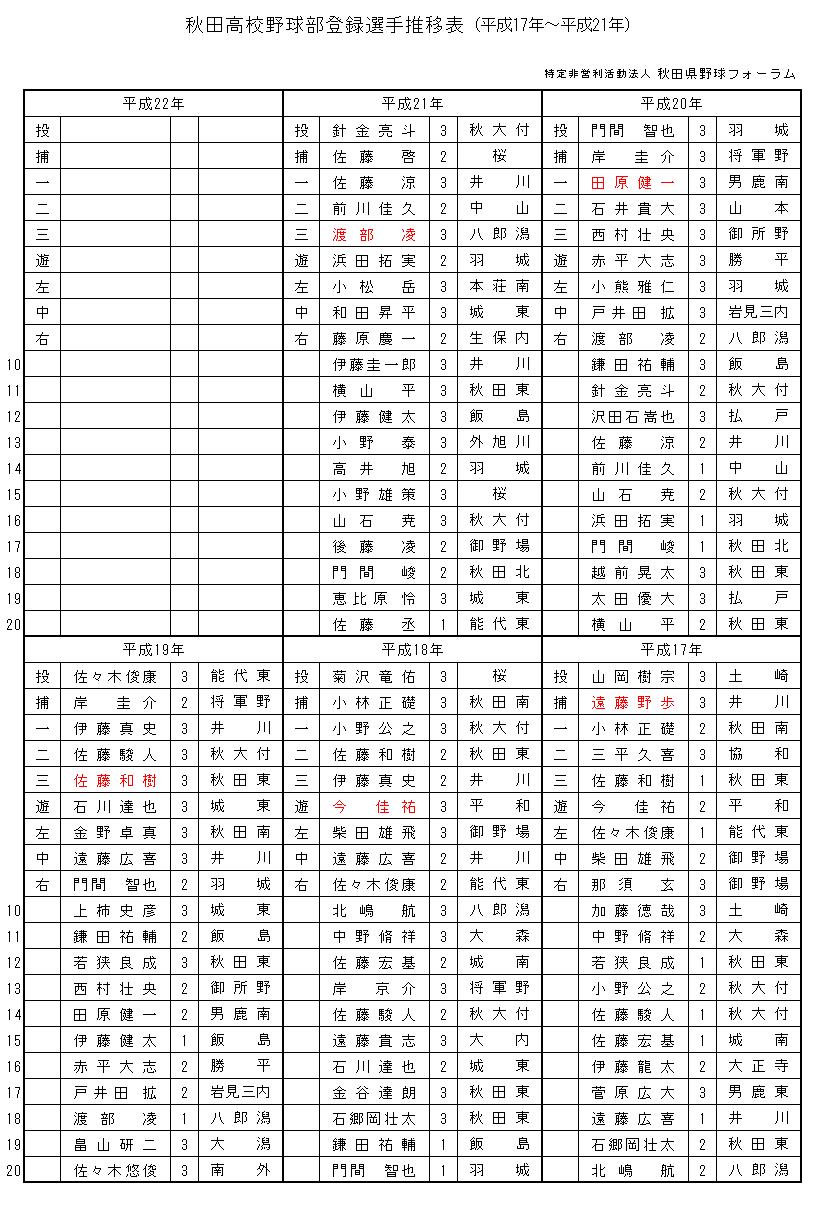 akita17-22
