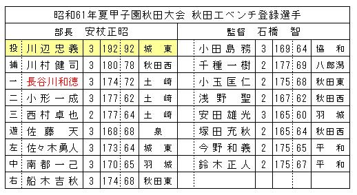 61kawabe