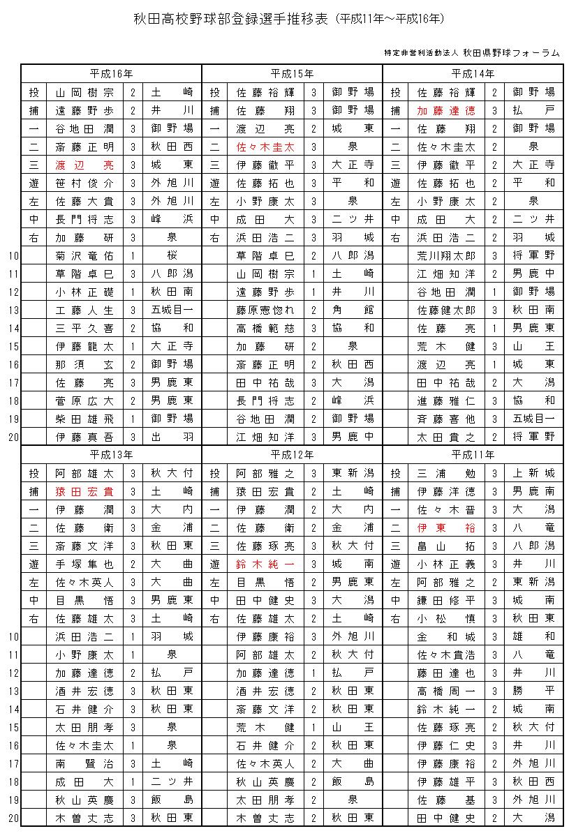 akita11-16