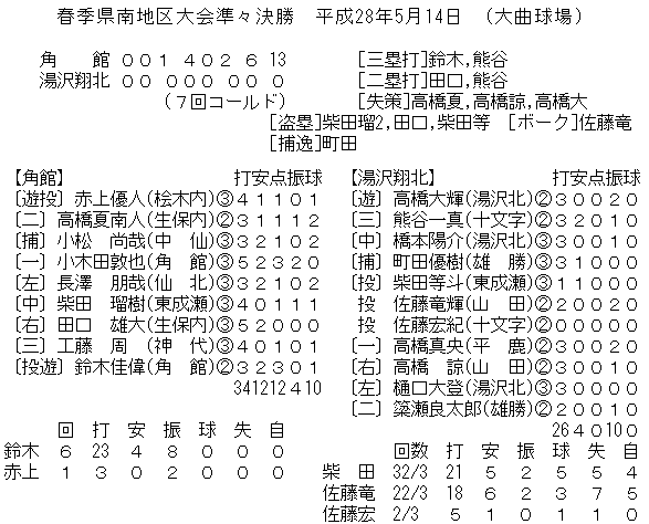 20150514