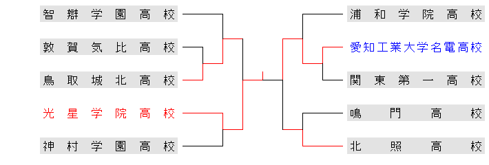 23jingukoukou