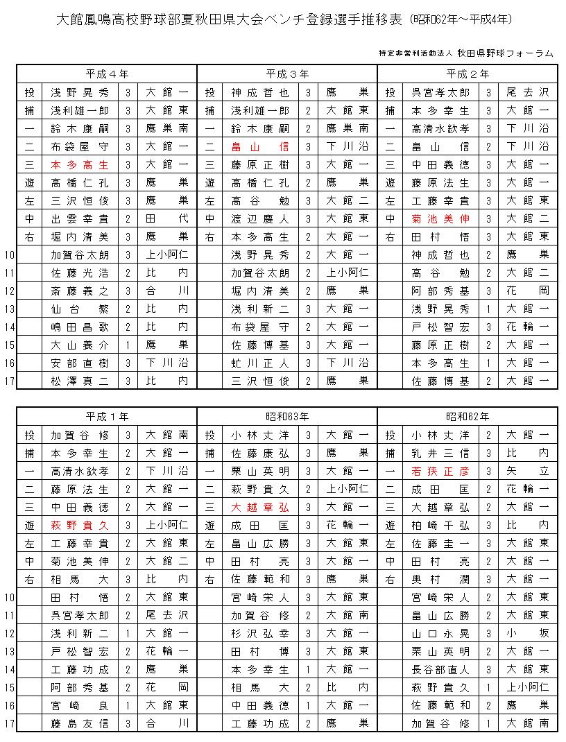 houmei62-4