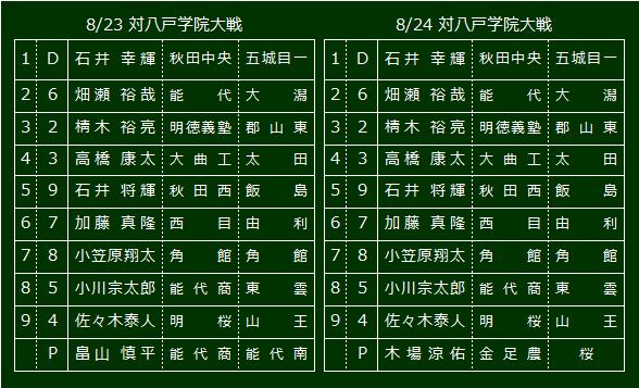 【美の国】秋田県の野球強豪校4選( )|【SPAIA …