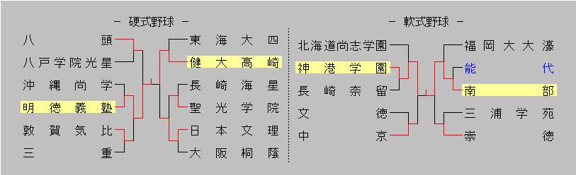 2014akikokutai