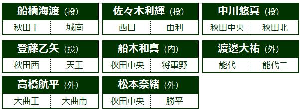 ホーム - 宮城県仙台第二高等学校