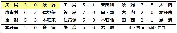 2016honjoyuri-2