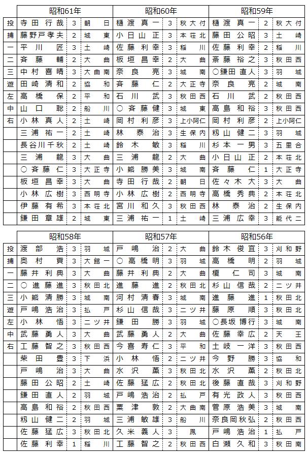 akisho56-61