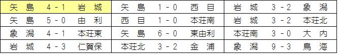 2015akiyurihonho-2