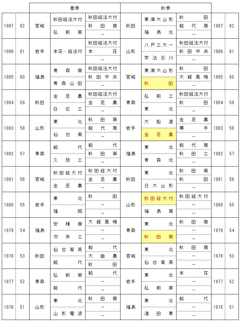 haruakitohoku51-62