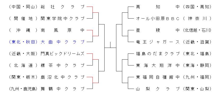 23chuugakiyokohama