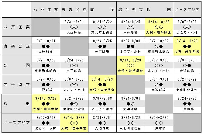 2013akikitatouhoku