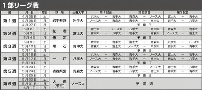 kitatouhoku2015